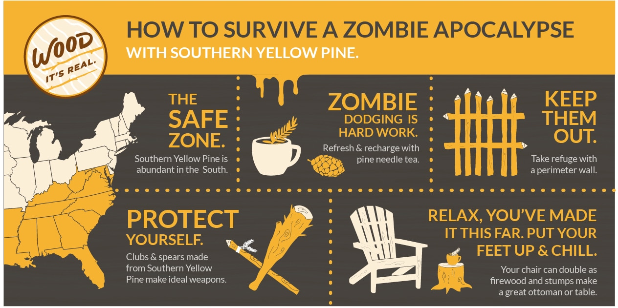 How to survive in a zombie apocalypse Weapons against zombies. Zombie apocalypse in real life 76