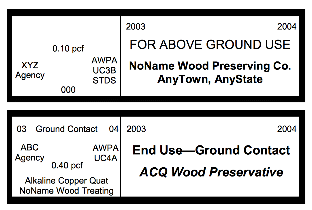 ground contact label