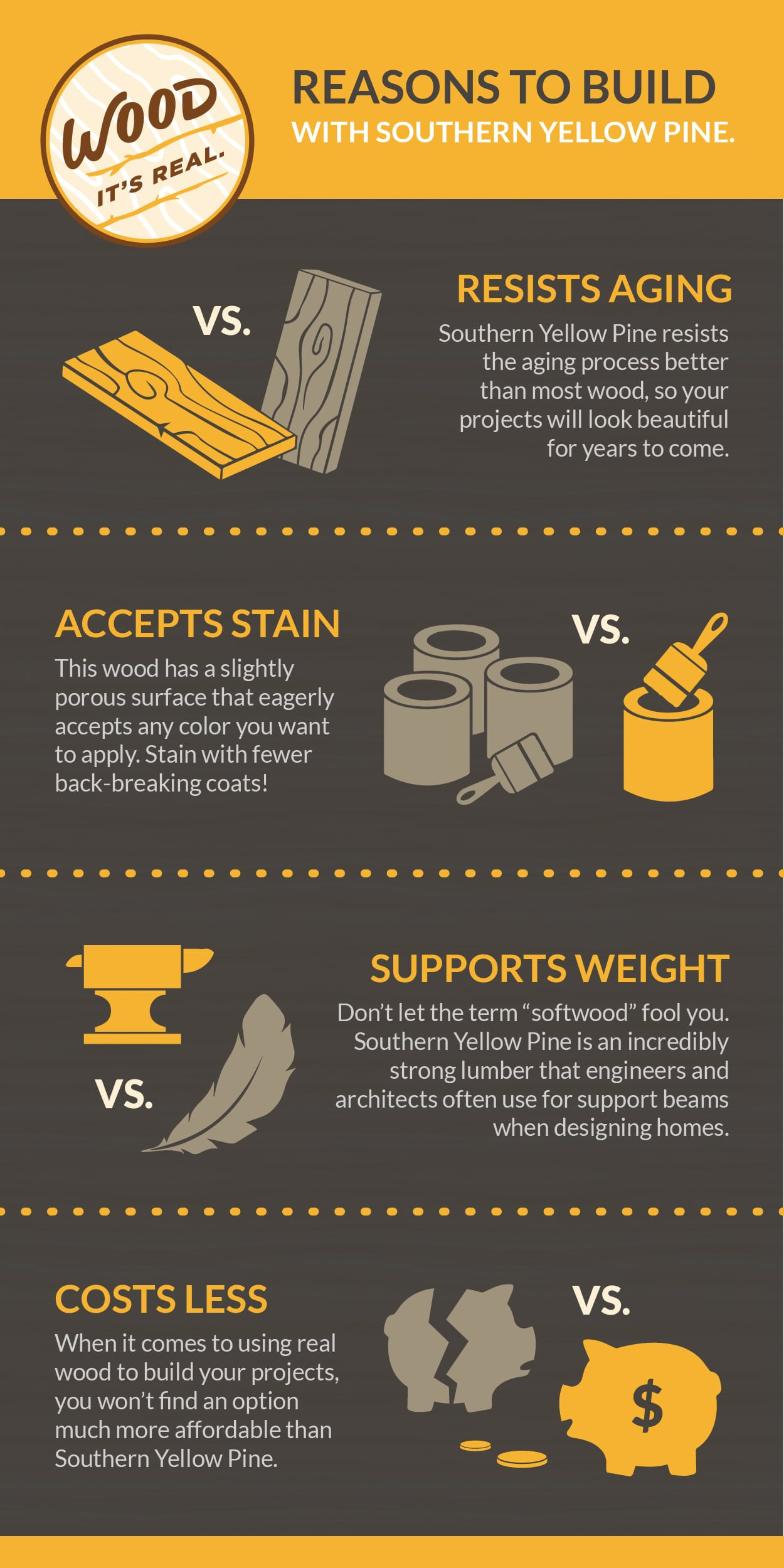 reasons to build with SYP infographic