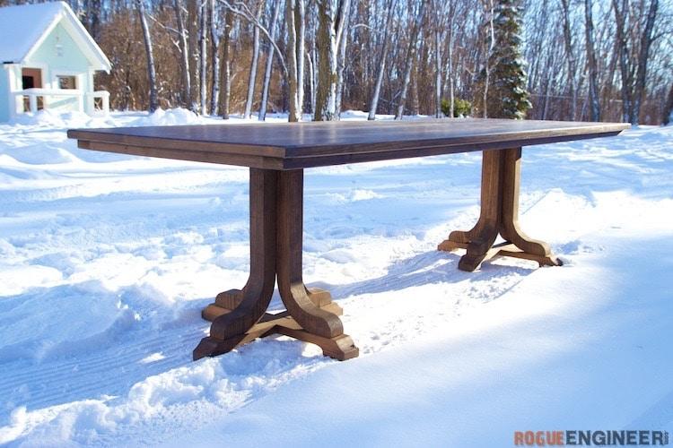 SYP Table